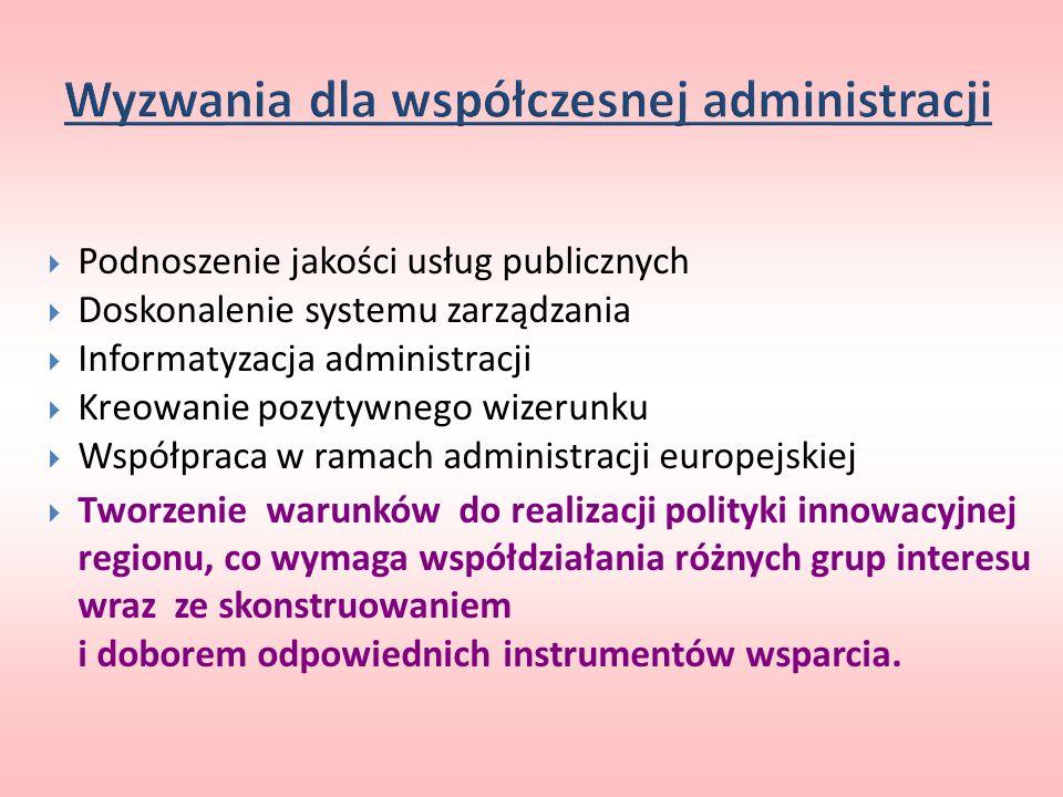 Podnoszenie jakości usług publicznych Doskonalenie systemu zarządzania Informatyzacja administracji Kreowanie pozytywnego wizerunku Współpraca w ramac