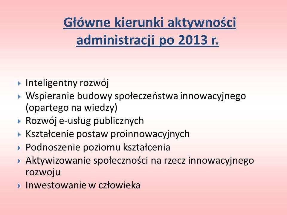 Główne kierunki aktywności administracji po 2013 r. Inteligentny rozwój Wspieranie budowy społeczeństwa innowacyjnego (opartego na wiedzy) Rozwój e-us