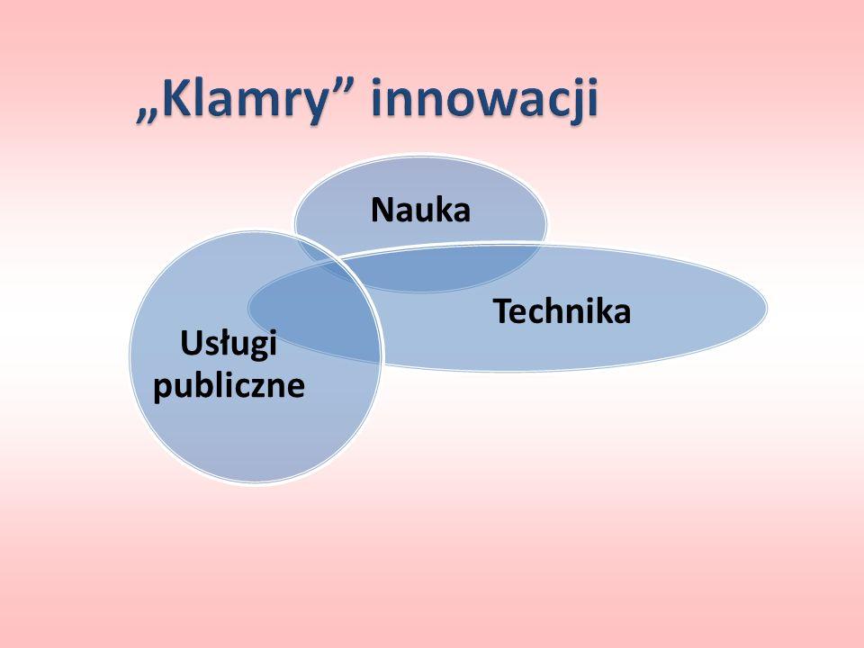 Nauka Technika Usługi publiczne
