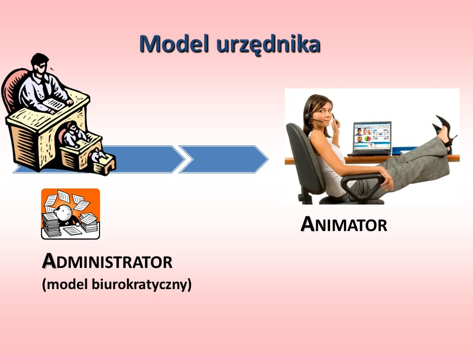A A DMINISTRATOR (model biurokratyczny) A A NIMATOR