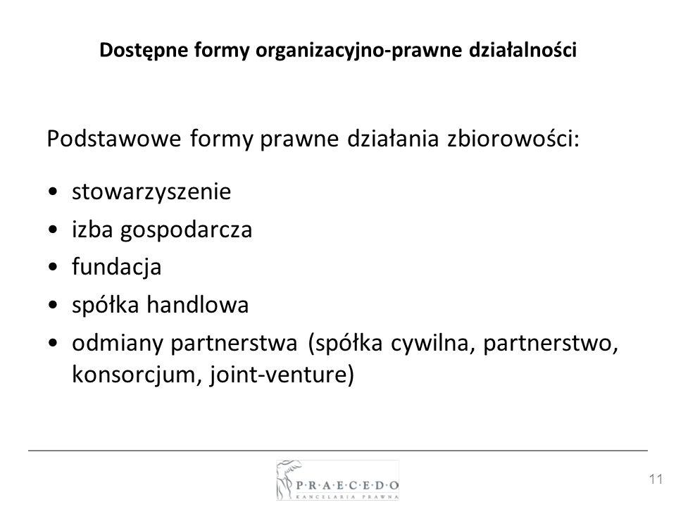 11 Dostępne formy organizacyjno-prawne działalności Podstawowe formy prawne działania zbiorowości: stowarzyszenie izba gospodarcza fundacja spółka han
