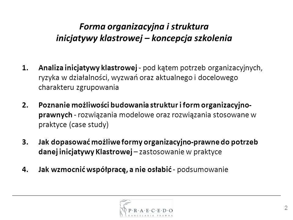 23 Modelowe formy organizacyjno-prawne działalności Klastra FORMY MIESZANE III.Uczestnicy Klastra – wszystkie kategorie zawierają umowę partnerstwa (konsorcjum, joint-venture) tworząc strukturę Klastra, a koordynowanie Klastrem powierzają odrębnej osobie prawnej Podmiot Administracji Firma Podmiot Nauki Podmiot Administracji Firma Podmiot Nauki Koordynator Klastra Osobowość prawna