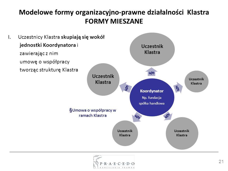 21 Modelowe formy organizacyjno-prawne działalności Klastra FORMY MIESZANE I.Uczestnicy Klastra skupiają się wokół jednostki Koordynatora i zawierając