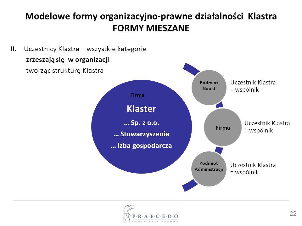 22 Modelowe formy organizacyjno-prawne działalności Klastra FORMY MIESZANE II.Uczestnicy Klastra – wszystkie kategorie zrzeszają się w organizacji two
