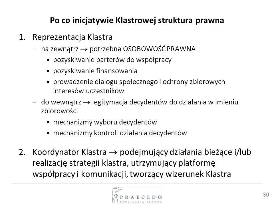 30 Po co inicjatywie Klastrowej struktura prawna 1.Reprezentacja Klastra –na zewnątrz potrzebna OSOBOWOŚĆ PRAWNA pozyskiwanie parterów do współpracy p