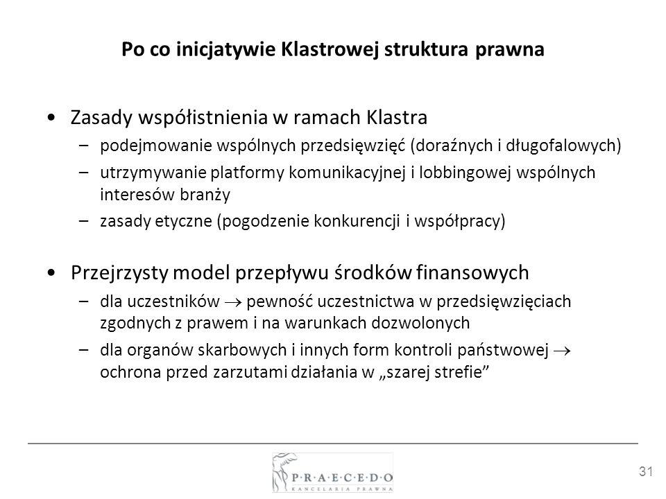 31 Po co inicjatywie Klastrowej struktura prawna Zasady współistnienia w ramach Klastra –podejmowanie wspólnych przedsięwzięć (doraźnych i długofalowy