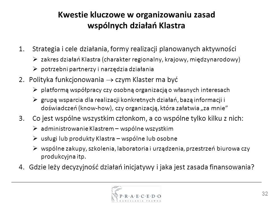32 Kwestie kluczowe w organizowaniu zasad wspólnych działań Klastra 1.Strategia i cele działania, formy realizacji planowanych aktywności zakres dział