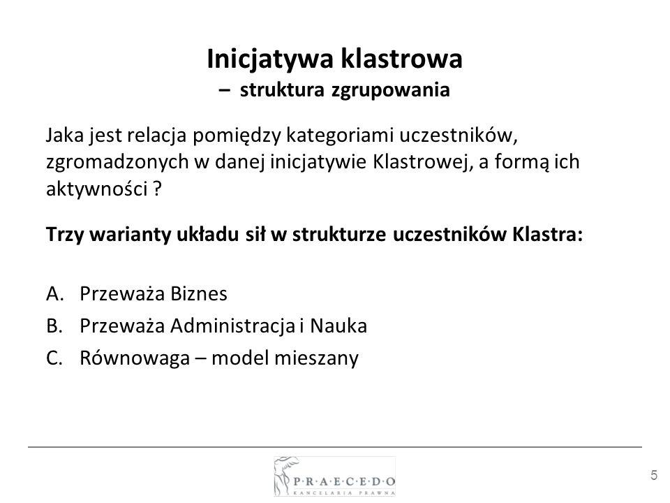 5 Inicjatywa klastrowa – struktura zgrupowania Jaka jest relacja pomiędzy kategoriami uczestników, zgromadzonych w danej inicjatywie Klastrowej, a for