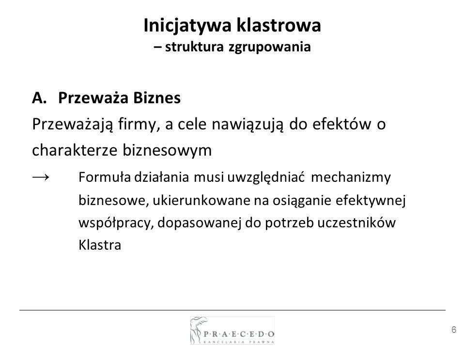 27 Modelowe struktury istniejących inicjatyw klastrowych (case studies) PARTNERSTWO Klaster Wspólnota Wiedzy i Innowacji w zakresie Technik Informacyjnych i Komunikacyjnych Umowa o współpracy skupia jednostki nauki(7), samorząd (3) i firmy, a rolę koordynatora pełni Politechnika Wrocławska nie ma substratu majątkowego stanowi platformę dla realizacji i pozyskiwania środków finansowych na wspólne projekty inwestycyjne, badania naukowe oraz działania mające związek z rozwojem nowoczesnych technologii teleinformacyjnych i komunikacyjnych; konkretne projekty w ramach Klastra realizują poszczególni członkowie, którzy wyrażą wolę uczestnictwa w danym projekcie oraz uzyskają zgodę Komitetu Sterującego na realizację projektu w ramach Wspólnoty – zasady udziału i finansowania określa umowa konsorcjum funkcjonują wspólne organy: Rada Wspólnoty i Komitet Sterujący, a bieżąca działalność członków skupia się w grupach roboczych – stworzone do realizacji konkretnych projektów, w których uczestniczą partnerzy Klastra