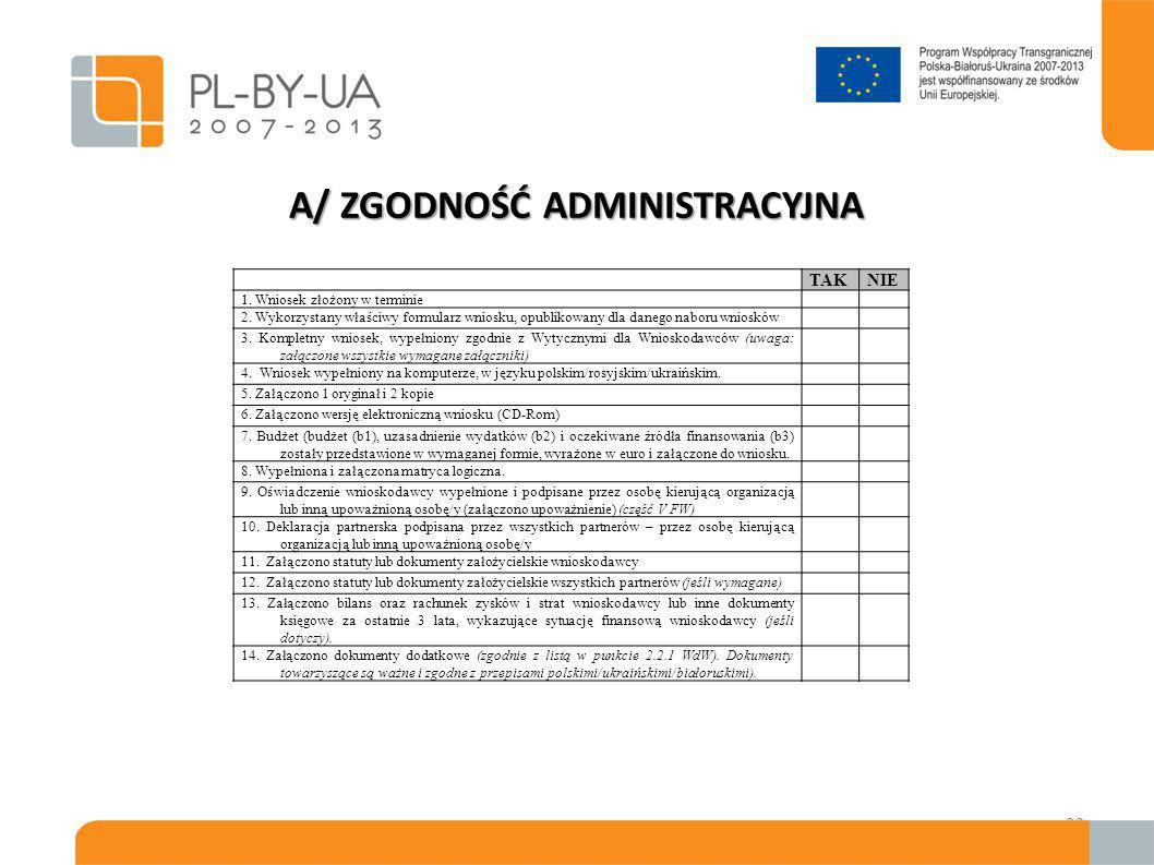 B/ WERYFIKACJA KWALIFIKOWALNOŚCI 23 TAKNIE 1.Wniosek i partnerzy są kwalifikowalni (np.