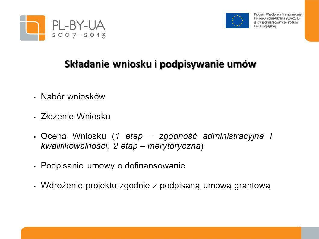 Kto może złożyć wniosek Wnioskodawcy muszą: być osobami prawnymi lub jednostkami bez osobowości prawnej; działać na zasadzie non-profit; należeć do jednego z określonych rodzajów organizacji: organizacji pozarządowych, jednostek sektora publicznego, władz lokalnych, organizacji międzynarodowych (międzyrządowych) zgodnie z Artykułem 43 Przepisów Wykonawczych do Rozporządzenia Finansowego KE; być obywatelami Polski, Białorusi lub Ukrainy (ten wymóg nie dotyczy organizacji międzynarodowych); być zarejestrowani i działać w obszarze kwalifikowalnym programu (główne regiony wsparcia/regiony przyległe).