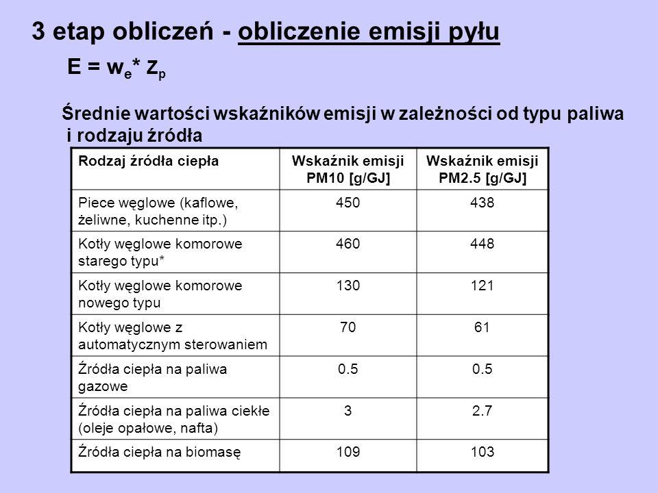 3 etap obliczeń - obliczenie emisji pyłu Rodzaj źródła ciepłaWskaźnik emisji PM10 [g/GJ] Wskaźnik emisji PM2.5 [g/GJ] Piece węglowe (kaflowe, żeliwne,