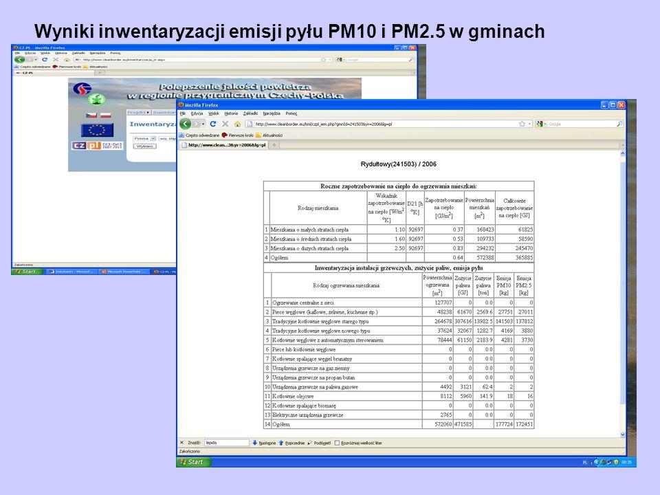 Wyniki inwentaryzacji emisji pyłu PM10 i PM2.5 w gminach