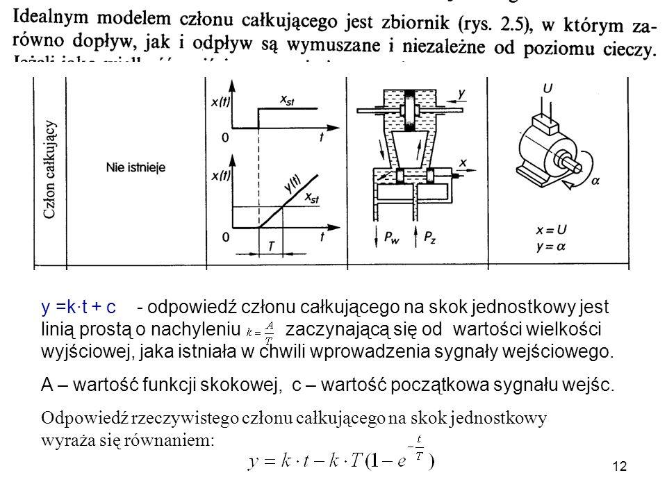 12 y =k·t + c - odpowiedź członu całkującego na skok jednostkowy jest linią prostą o nachyleniu zaczynającą się od wartości wielkości wyjściowej, jaka istniała w chwili wprowadzenia sygnały wejściowego.