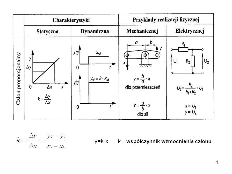 4 y=k·x k – współczynnik wzmocnienia członu