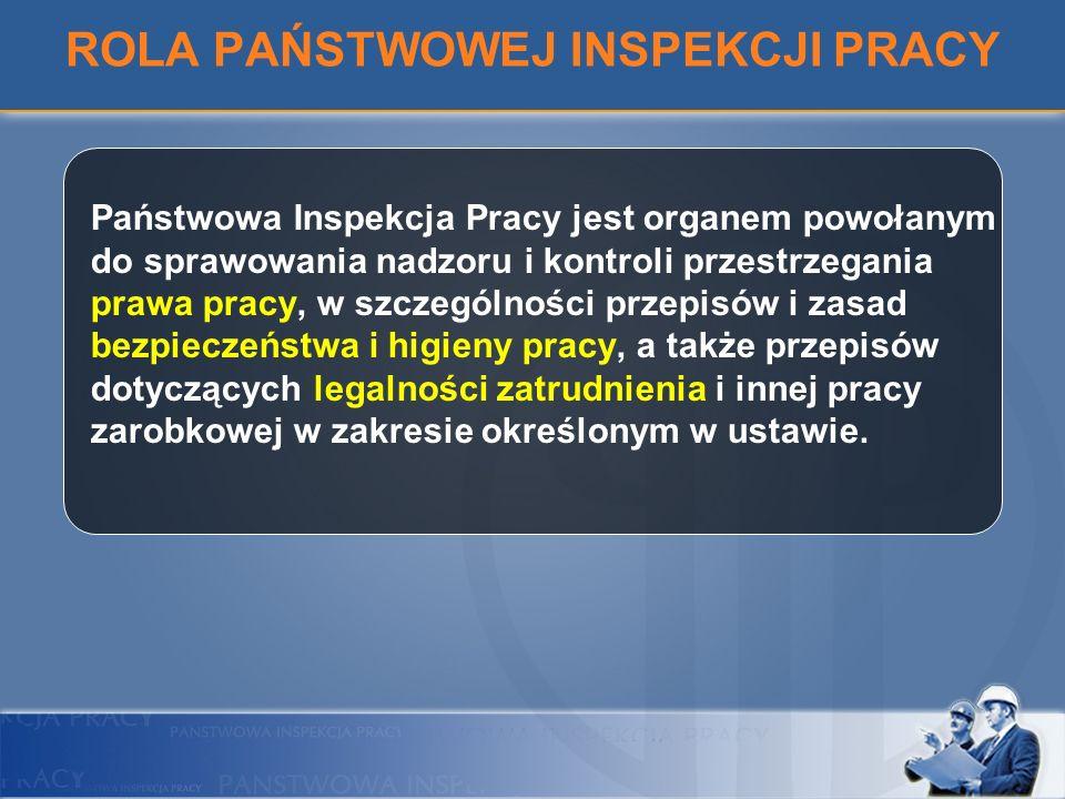 ROLA PAŃSTWOWEJ INSPEKCJI PRACY Państwowa Inspekcja Pracy jest organem powołanym do sprawowania nadzoru i kontroli przestrzegania prawa pracy, w szcze