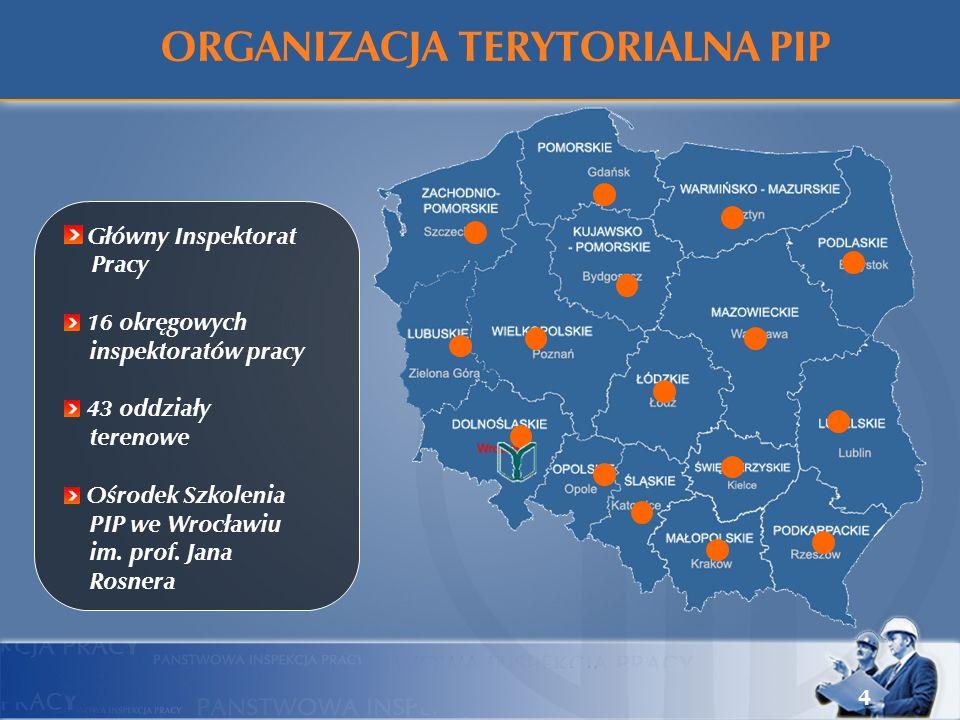 4 Główny Inspektorat Pracy 16 okręgowych inspektoratów pracy 43 oddziały terenowe Ośrodek Szkolenia PIP we Wrocławiu im. prof. Jana Rosnera ORGANIZACJ