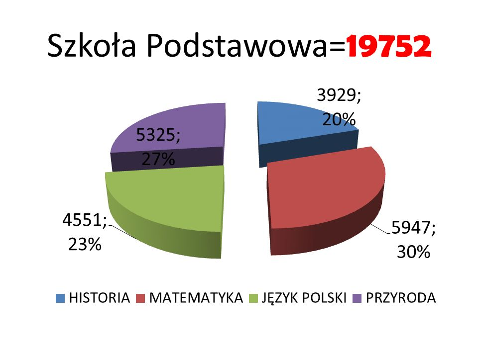 Szkoła Podstawowa= 19752