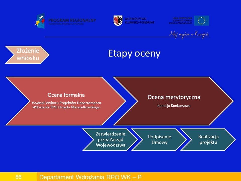 Mój region w Europie Etapy oceny Ocena formalna Wydział Wyboru Projektów Departamentu Wdrażania RPO Urzędu Marszałkowskiego Ocena merytoryczna Komisja