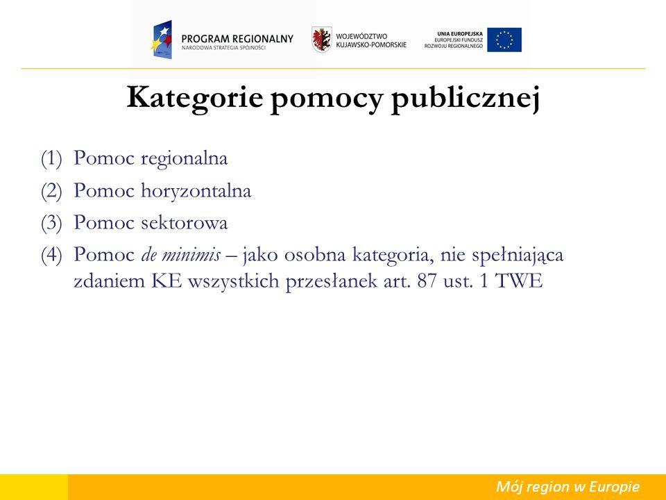 Mój region w Europie Kategorie pomocy publicznej (1)Pomoc regionalna (2)Pomoc horyzontalna (3)Pomoc sektorowa (4)Pomoc de minimis – jako osobna katego