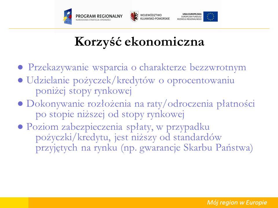 Mój region w Europie Korzyść ekonomiczna Przekazywanie wsparcia o charakterze bezzwrotnym Udzielanie pożyczek/kredytów o oprocentowaniu poniżej stopy