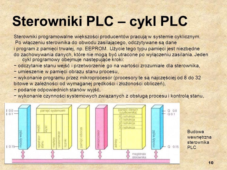 10 Sterowniki PLC – cykl PLC Sterowniki programowalne większości producentów pracują w systemie cyklicznym. Po włączeniu sterownika do obwodu zasilają
