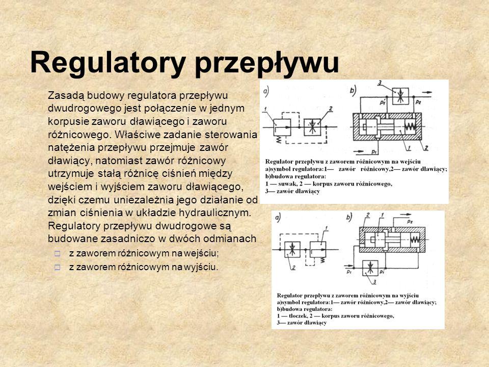 Regulatory przepływu Zasadą budowy regulatora przepływu dwudrogowego jest połączenie w jednym korpusie zaworu dławiącego i zaworu różnicowego. Właściw