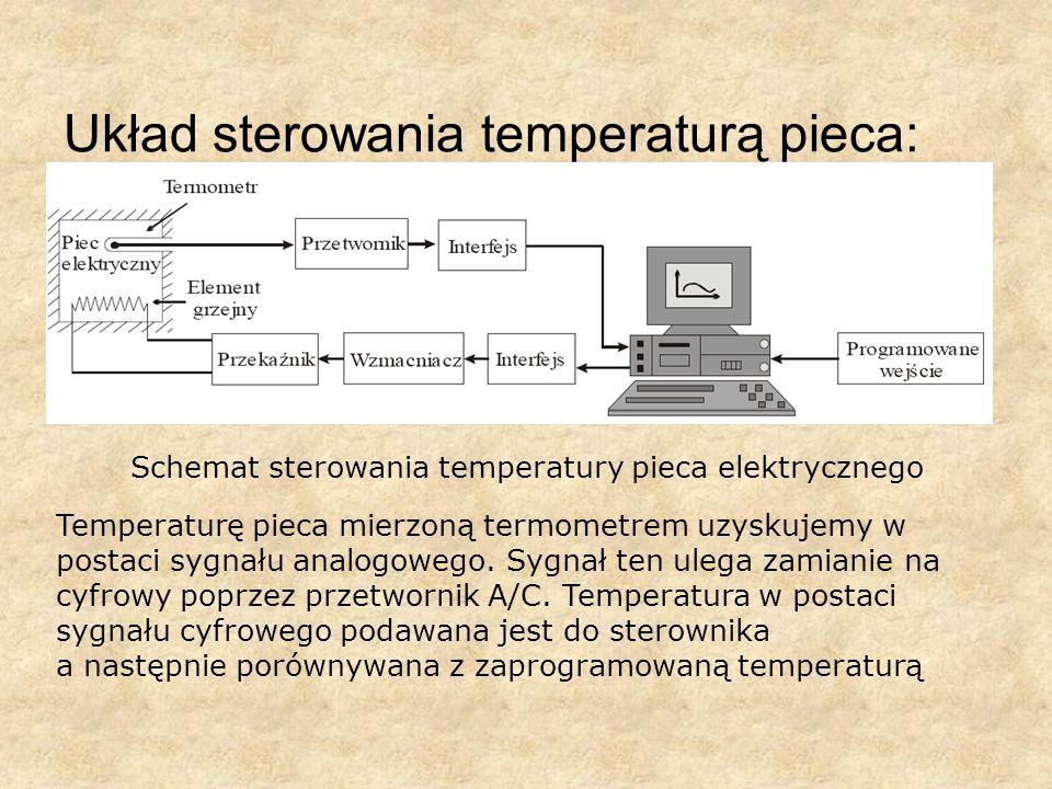 Układ sterowania temperaturą pieca: Schemat sterowania temperatury pieca elektrycznego Temperaturę pieca mierzoną termometrem uzyskujemy w postaci syg