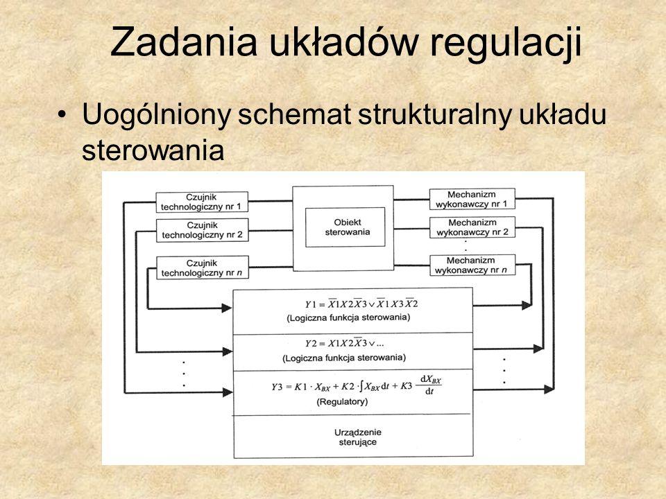 Uogólniony schemat strukturalny układu sterowania Zadania układów regulacji