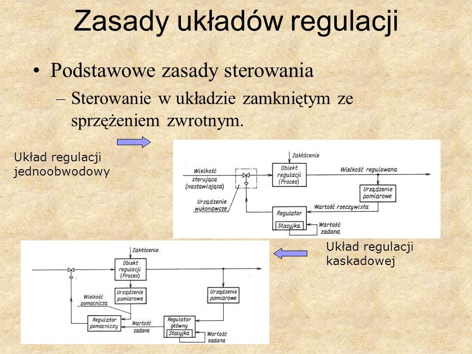 Zasady układów regulacji Podstawowe zasady sterowania –Sterowanie w układzie zamkniętym ze sprzężeniem zwrotnym. Układ regulacji jednoobwodowy Układ r
