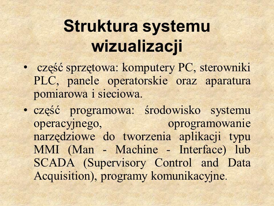 Struktura systemu wizualizacji część sprzętowa: komputery PC, sterowniki PLC, panele operatorskie oraz aparatura pomiarowa i sieciowa. część programow