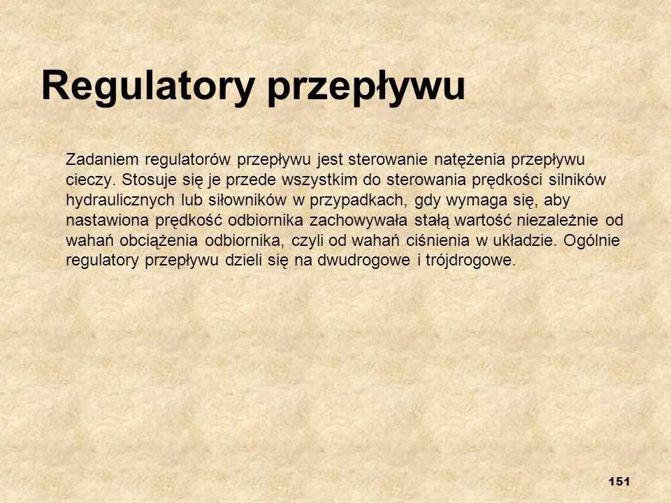 151 Regulatory przepływu Zadaniem regulatorów przepływu jest sterowanie natężenia przepływu cieczy. Stosuje się je przede wszystkim do sterowania pręd