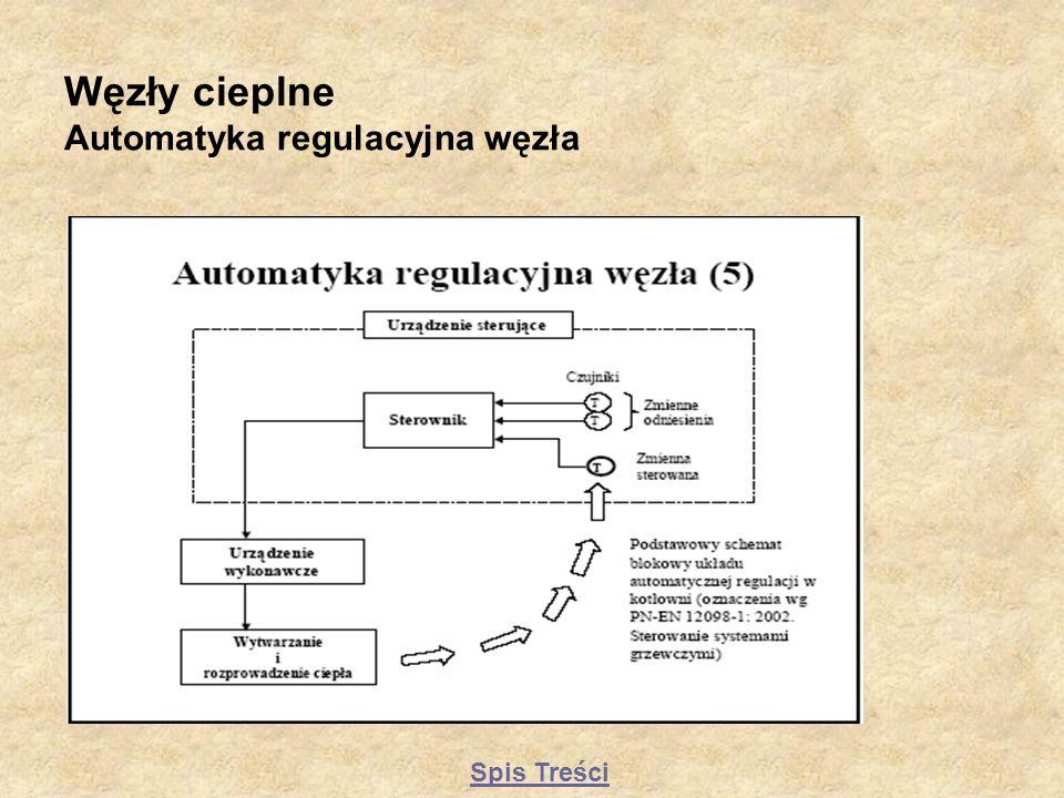 Węzły cieplne Automatyka regulacyjna węzła Spis Treści