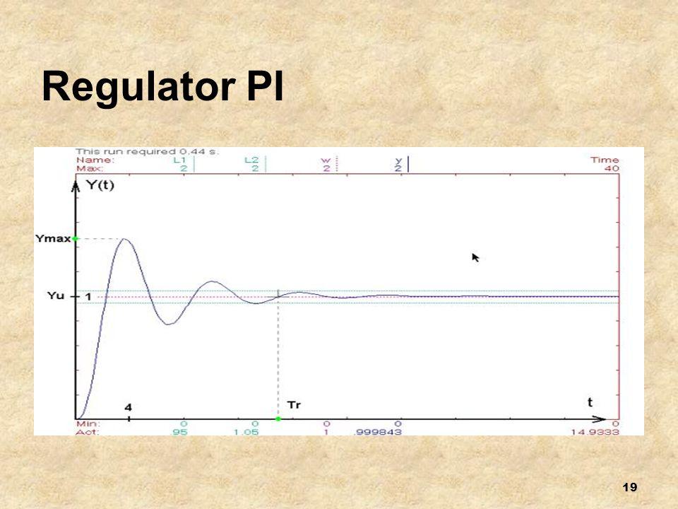 19 Regulator PI