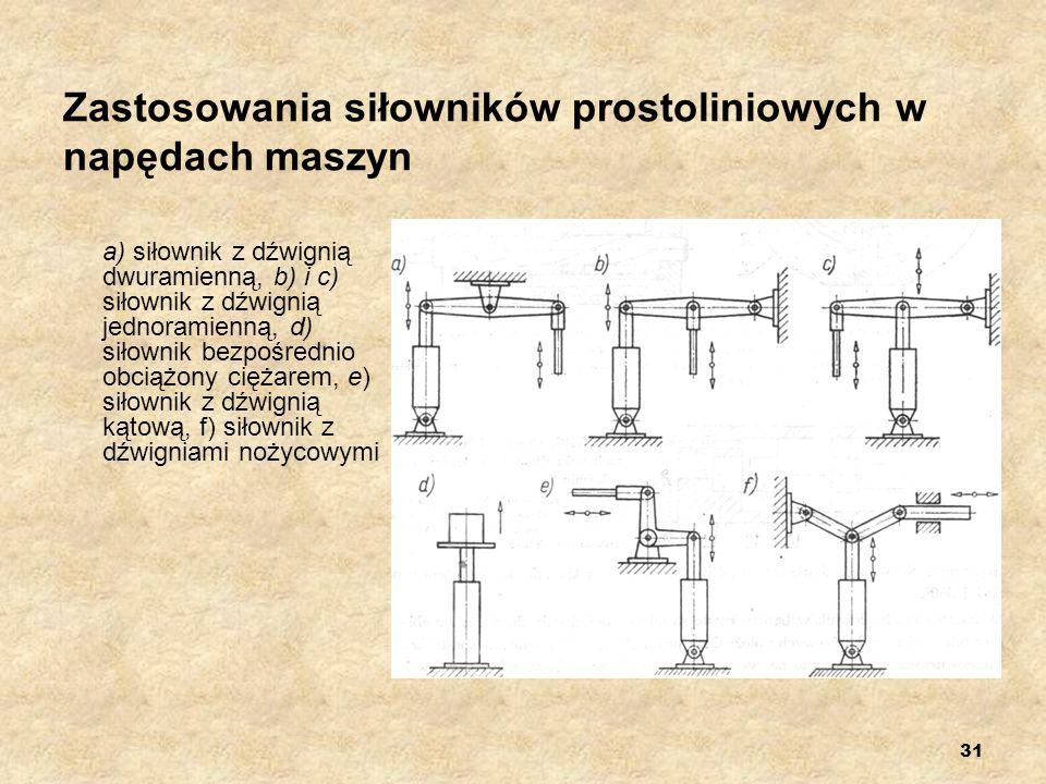 31 Zastosowania siłowników prostoliniowych w napędach maszyn a) siłownik z dźwignią dwuramienną, b) i c) siłownik z dźwignią jednoramienną, d) siłowni