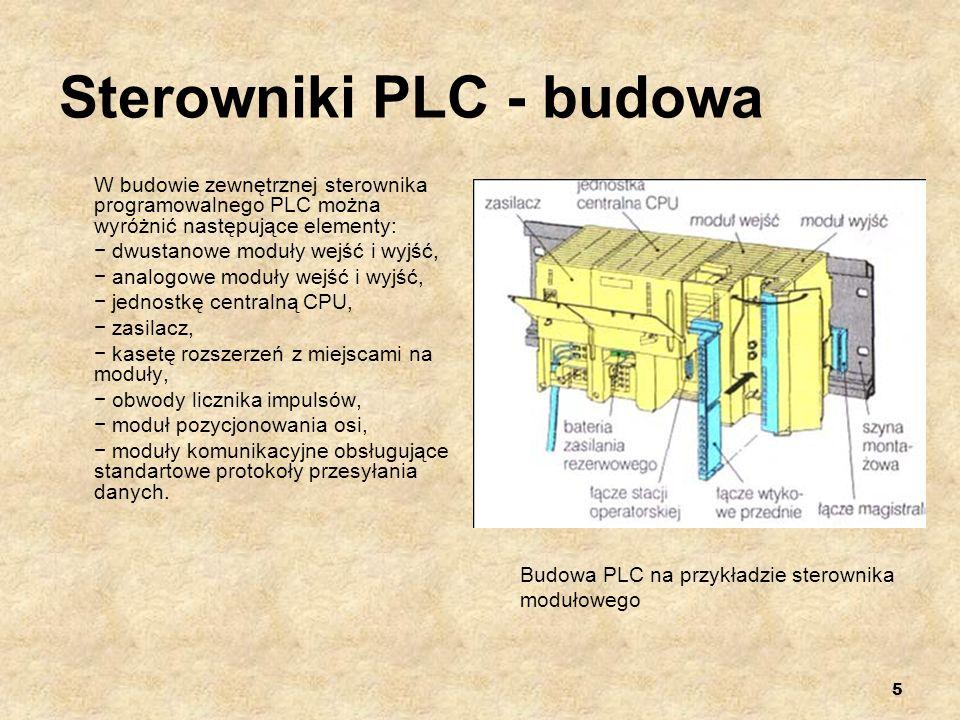 5 Sterowniki PLC - budowa W budowie zewnętrznej sterownika programowalnego PLC można wyróżnić następujące elementy: dwustanowe moduły wejść i wyjść, a