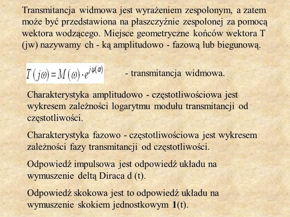 Transmitancja widmowa jest wyrażeniem zespolonym, a zatem może być przedstawiona na płaszczyźnie zespolonej za pomocą wektora wodzącego. Miejsce geome