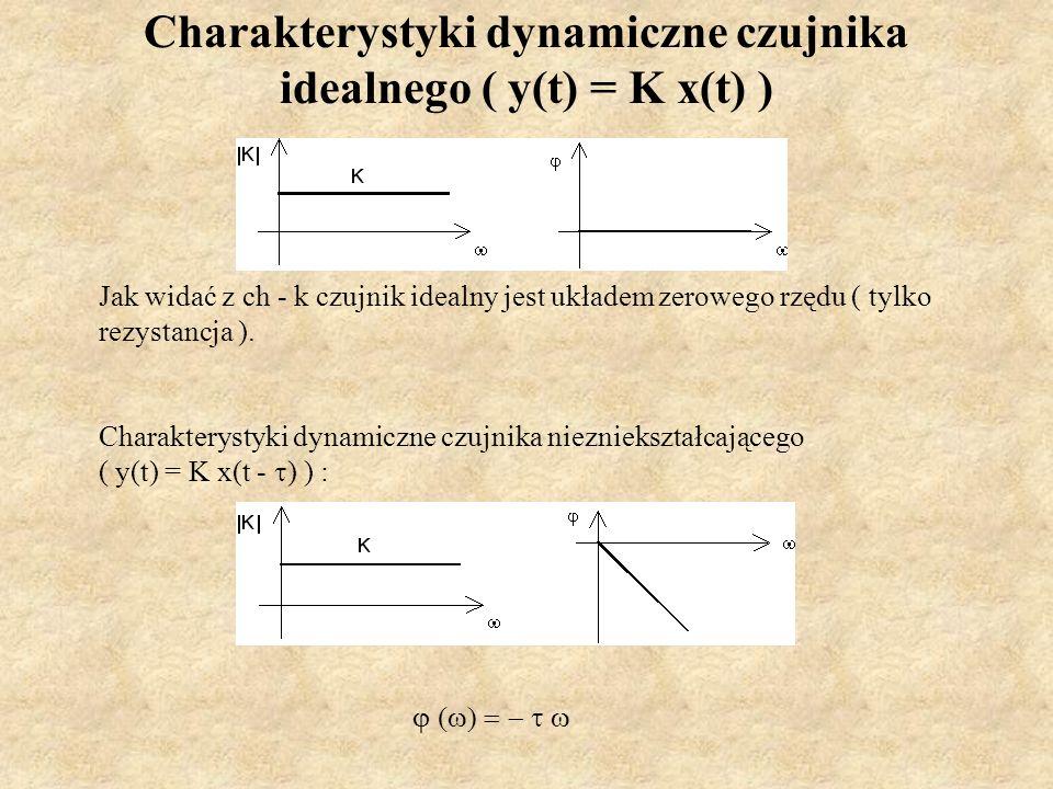 Charakterystyki dynamiczne czujnika idealnego ( y(t) = K x(t) ) Jak widać z ch - k czujnik idealny jest układem zerowego rzędu ( tylko rezystancja ).