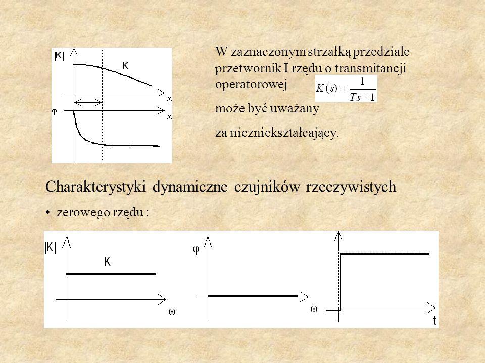 W zaznaczonym strzałką przedziale przetwornik I rzędu o transmitancji operatorowej może być uważany za niezniekształcający. Charakterystyki dynamiczne