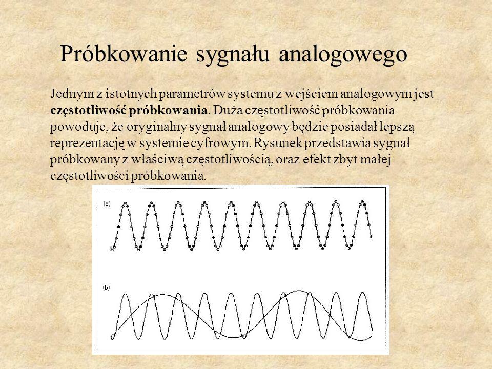 Próbkowanie sygnału analogowego Jednym z istotnych parametrów systemu z wejściem analogowym jest częstotliwość próbkowania. Duża częstotliwość próbkow