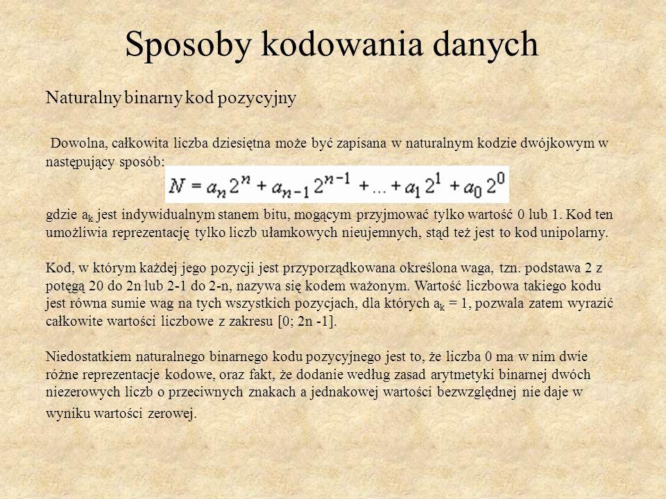 Sposoby kodowania danych Naturalny binarny kod pozycyjny Dowolna, całkowita liczba dziesiętna może być zapisana w naturalnym kodzie dwójkowym w następ