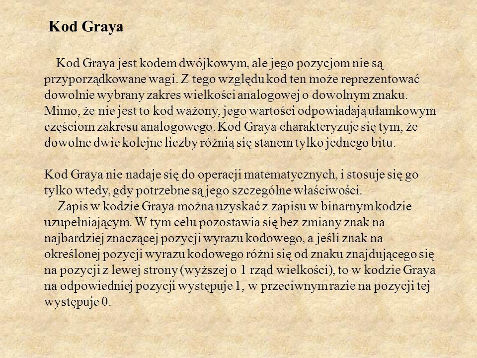 Kod Graya Kod Graya jest kodem dwójkowym, ale jego pozycjom nie są przyporządkowane wagi. Z tego względu kod ten może reprezentować dowolnie wybrany z