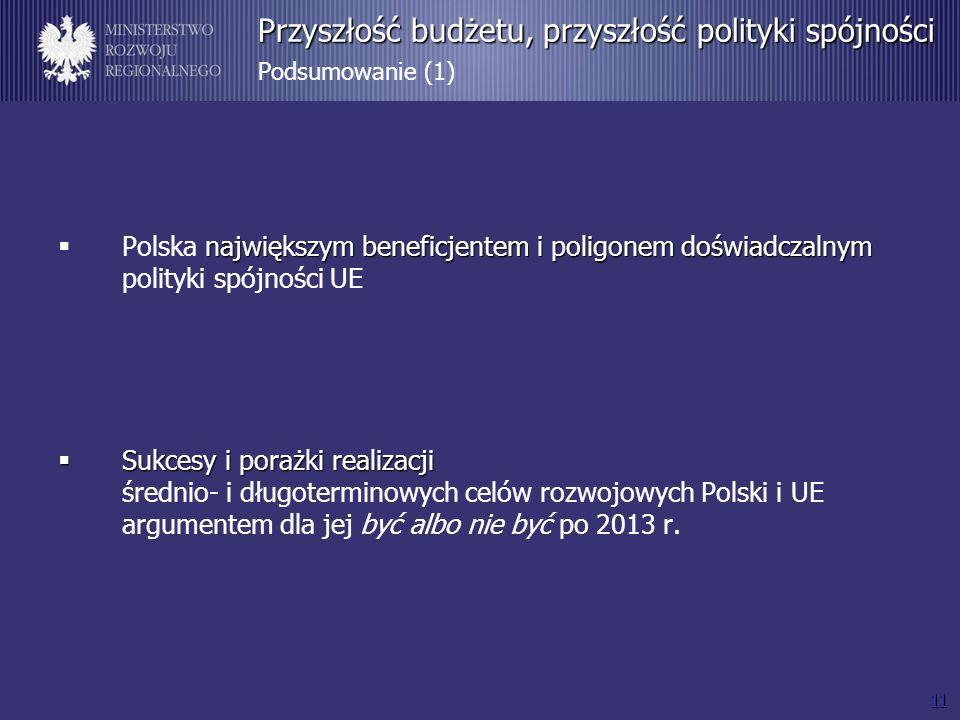 11 Przyszłość budżetu, przyszłość polityki spójności Przyszłość budżetu, przyszłość polityki spójności Podsumowanie (1) największym beneficjentem i poligonem doświadczalnym Polska największym beneficjentem i poligonem doświadczalnym polityki spójności UE Sukcesy i porażki realizacji Sukcesy i porażki realizacji średnio- i długoterminowych celów rozwojowych Polski i UE argumentem dla jej być albo nie być po 2013 r.