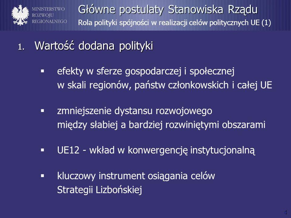 4 Główne postulaty Stanowiska Rządu Główne postulaty Stanowiska Rządu Rola polityki spójności w realizacji celów politycznych UE (1) 1.