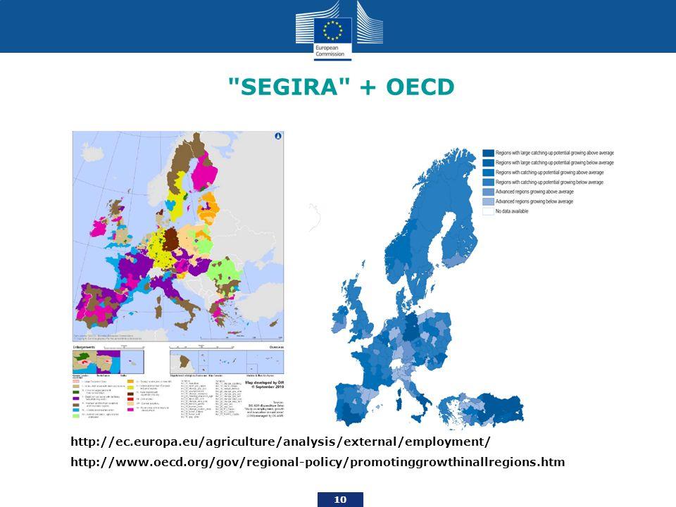 10 SEGIRA + OECD http://ec.europa.eu/agriculture/analysis/external/employment/ http://www.oecd.org/gov/regional-policy/promotinggrowthinallregions.htm