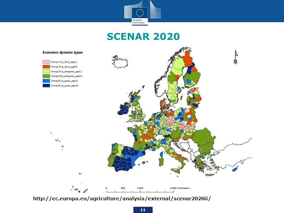 11 SCENAR 2020 http://ec.europa.eu/agriculture/analysis/external/scenar2020ii/