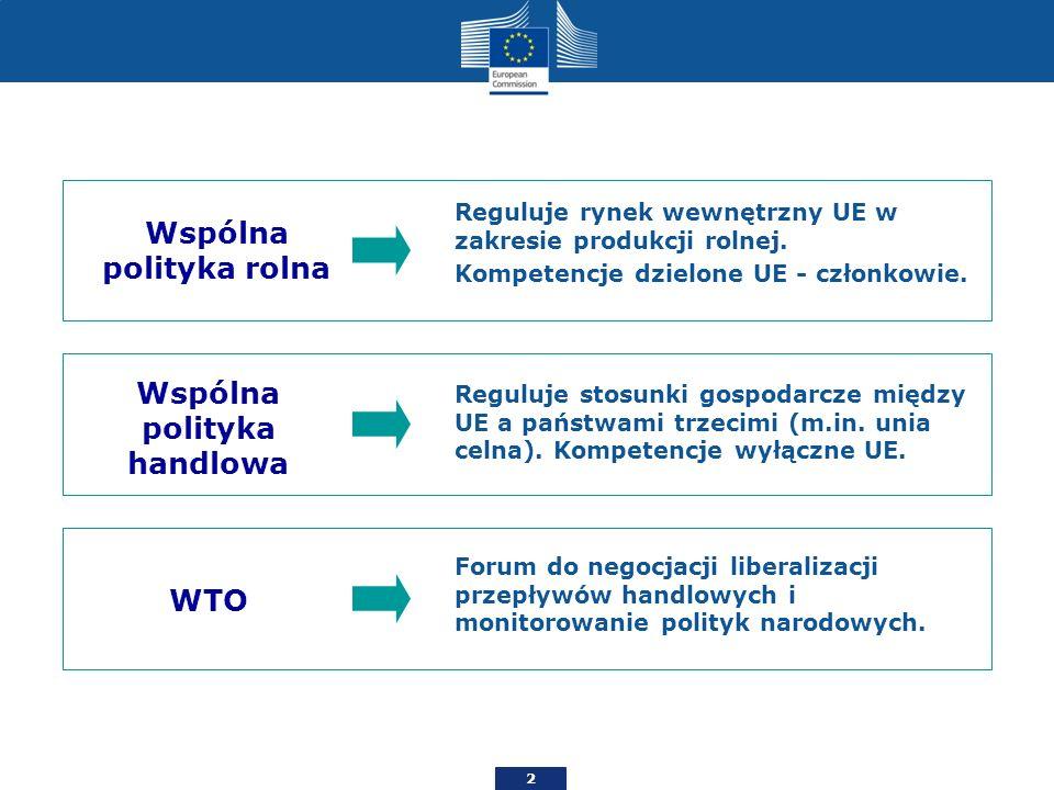 2 Reguluje rynek wewnętrzny UE w zakresie produkcji rolnej. Kompetencje dzielone UE - członkowie. Wspólna polityka handlowa Wspólna polityka rolna WTO