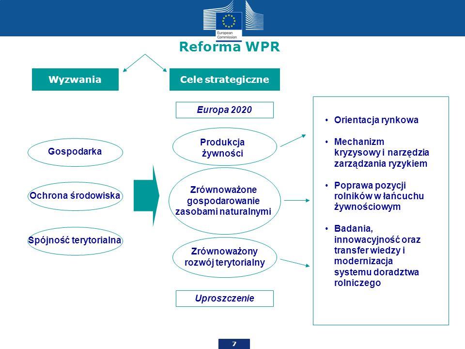 7 Reforma WPR Wyzwania Europa 2020 Cele strategiczne Uproszczenie Gospodarka Zrównoważony rozwój terytorialny Produkcja żywności Zrównoważone gospodar