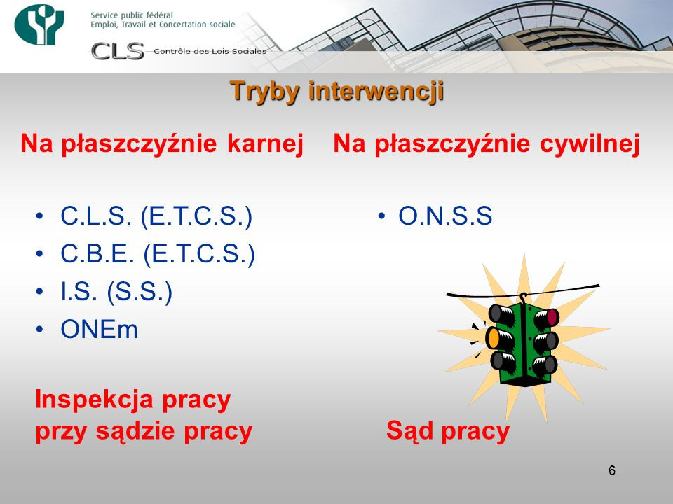 6 C.L.S. (E.T.C.S.) C.B.E. (E.T.C.S.) I.S. (S.S.) ONEm O.N.S.S Na płaszczyźnie karnej Na płaszczyźnie cywilnej Inspekcja pracy przy sądzie pracy Sąd p