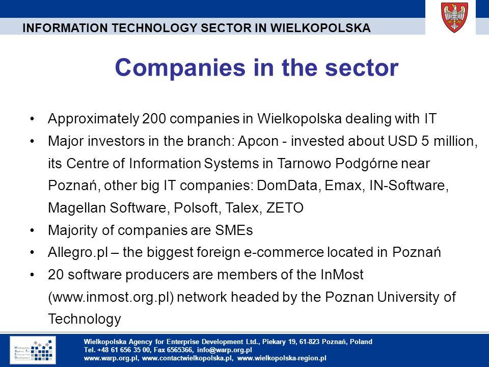 1. Einleitung Wielkopolska Agency for Enterprise Development Ltd., Piekary 19, 61-823 Poznań, Poland Tel. +48 61 656 35 00, Fax 6565366, info@warp.org